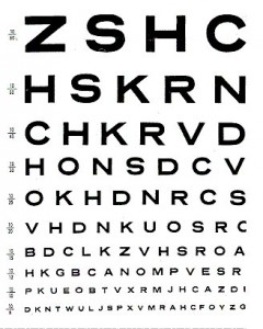 eye chart 240x300 test post