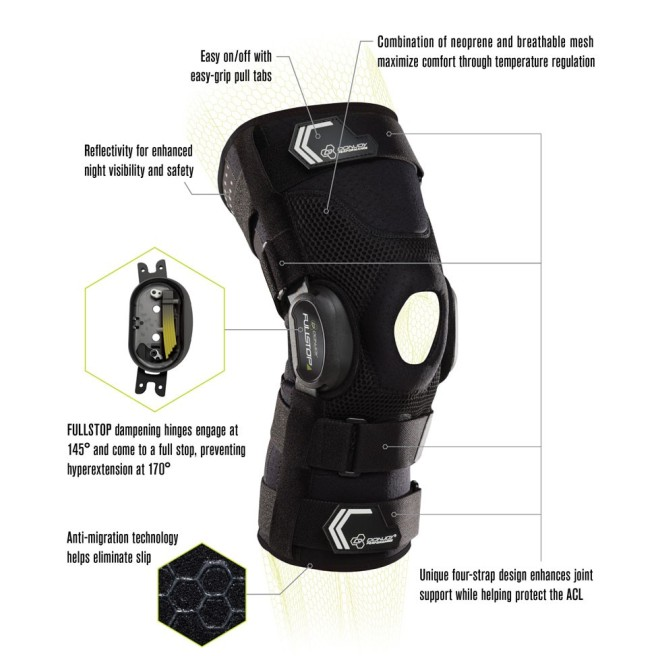Bionic Fullstop Knee Brace Features