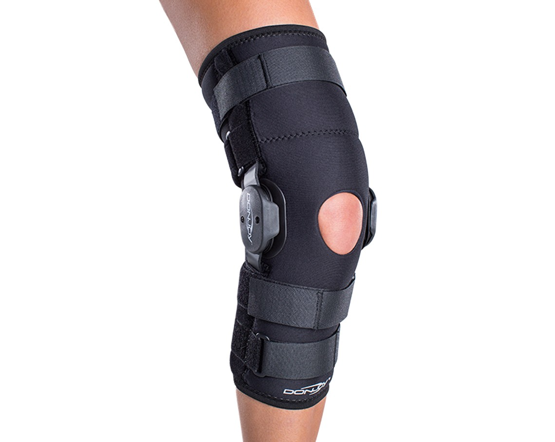 How to Wear a Knee Brace forecasting