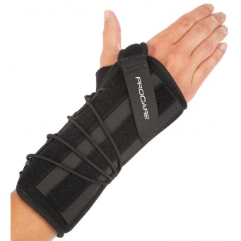 Wrist Arthritis / Osteoarthritis Causes, Symptoms, Treatment