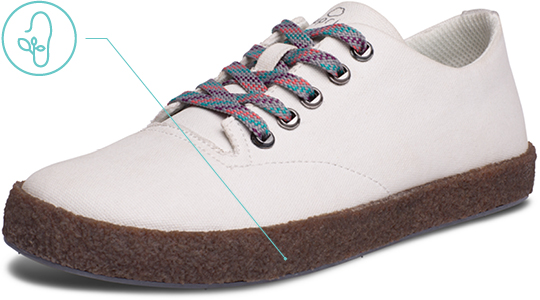 Women's Idyllwild Encinitas Comfort Plimsoll Crepe Rubber
