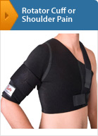 Rotator Cuff or Shoulder Pain